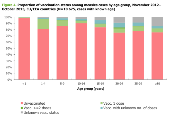 vacc-vs-unvacc-measles